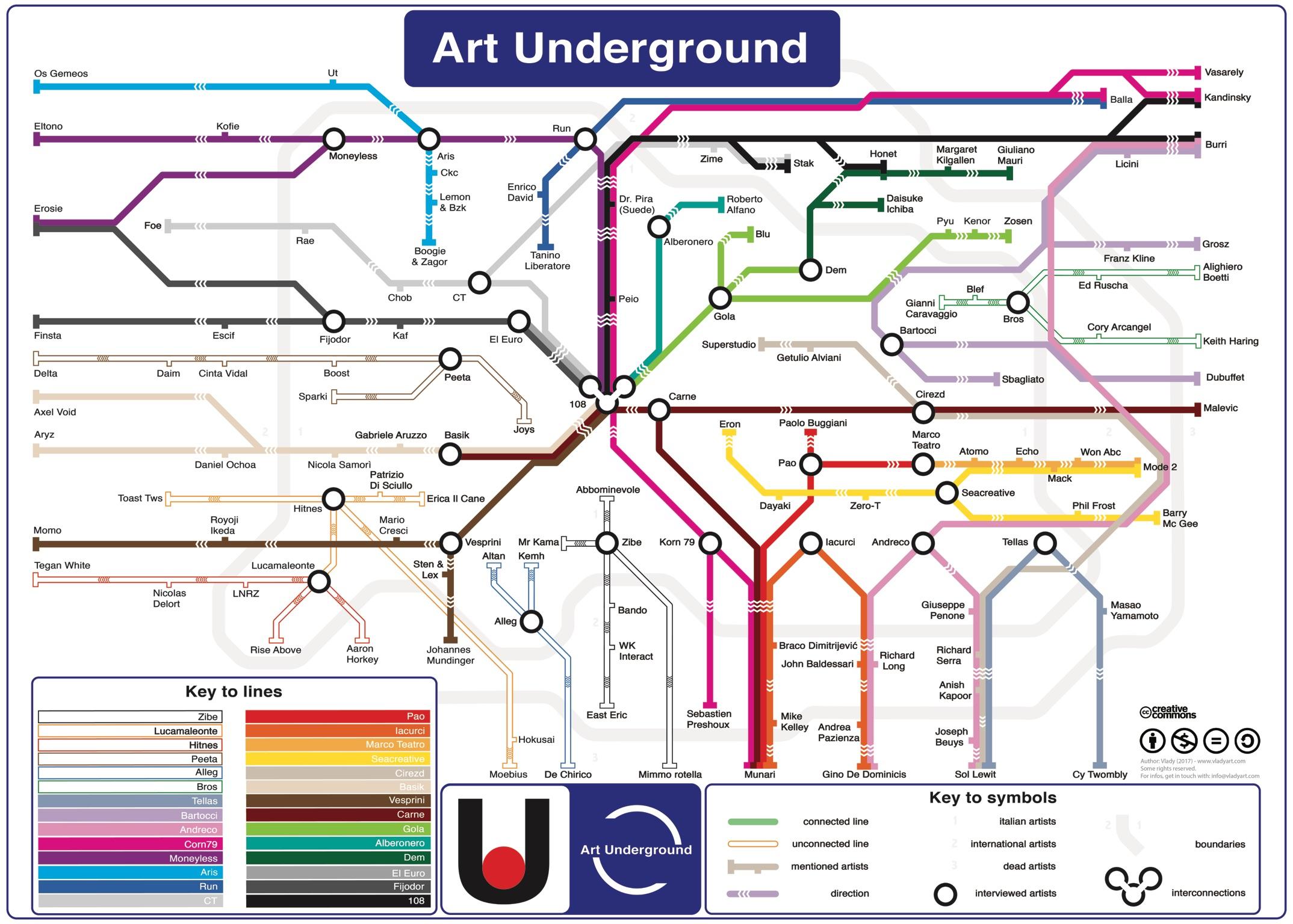 Art Underground Vlady
